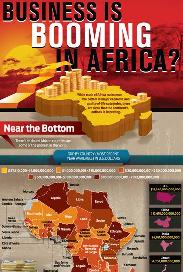 Statistical data shows that Africa contains some of the poorest countries in the world. However, many countries are beginning to show signs of hope.