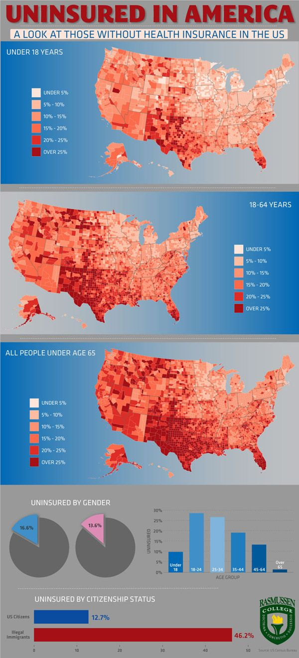 Uninsured In America A Look At Those Without Health Insurance In The U S