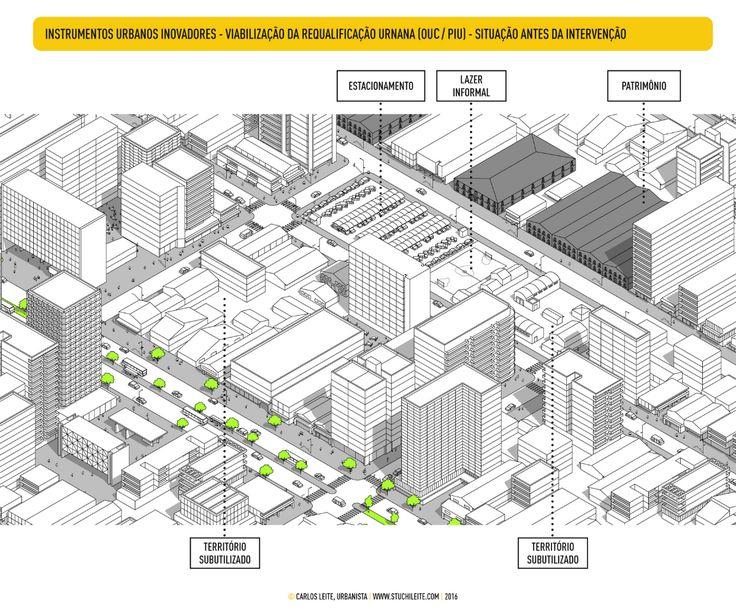 Representação de um complexo multifuncional com fruição urbana, diversidade de usos e programas, equipamento âncora, adensamento residencial em eixo de adensamento próximo a hub de mobilidade