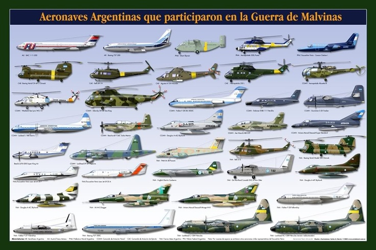 Aeronaves que participaron en Malvinas
