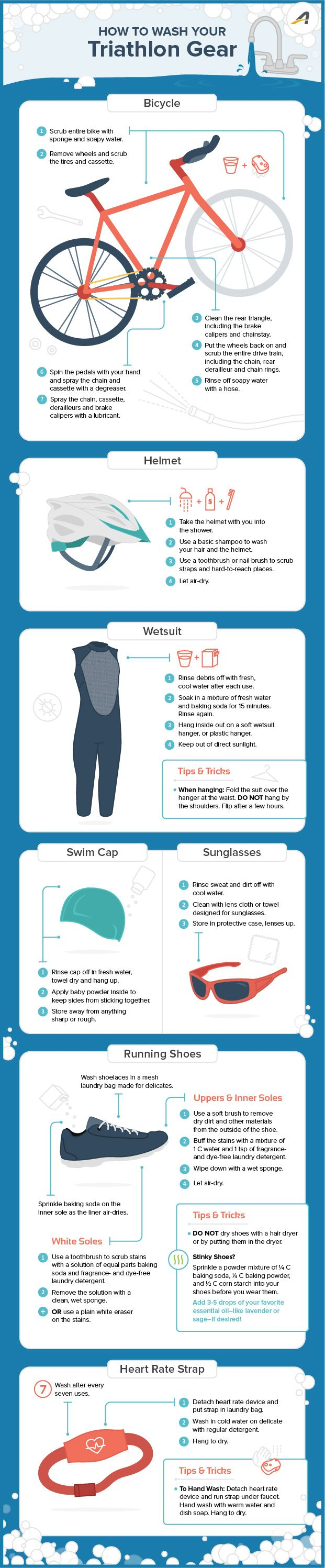 Infographic on how to wash your triathlon gear.