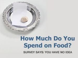 Calculator: Is Your Food Spending Normal?