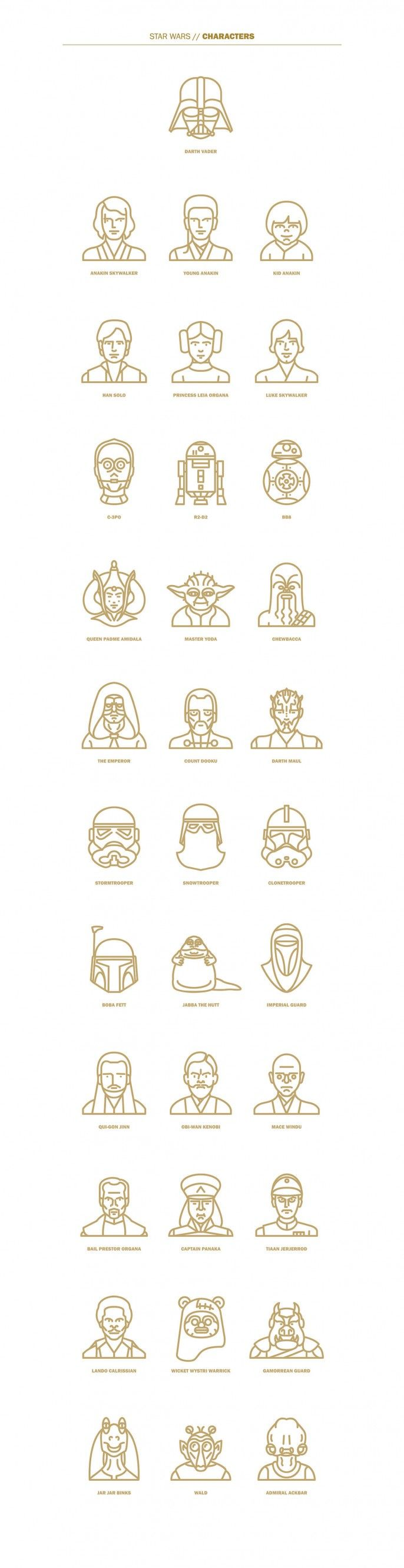 And of course we cannot go without this Selin Ozgur – Star Wars Flat Icon Project