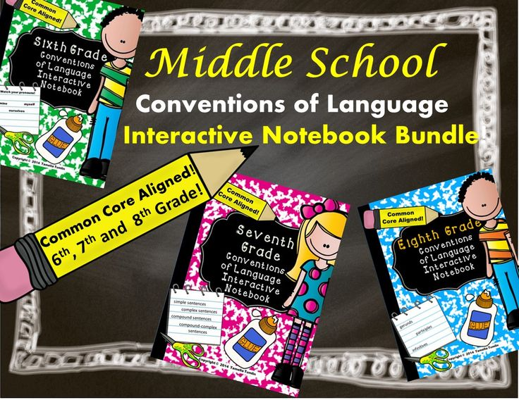 Interactive Notebook Bundle!!! Save $$$! This bundle contains all three middle school levels (6th,7th ad 8th) grade Language of Conventions Interactive notebooks! $