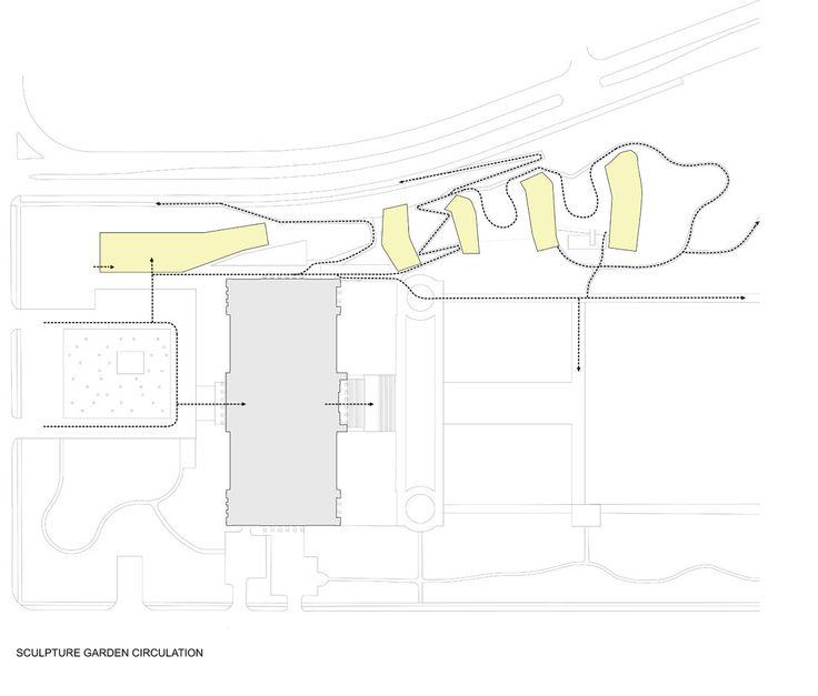 Galeria de Esquemas e diagramas: 30 exemplos de como otimizar a organização, análise e comunicação do projeto - 26