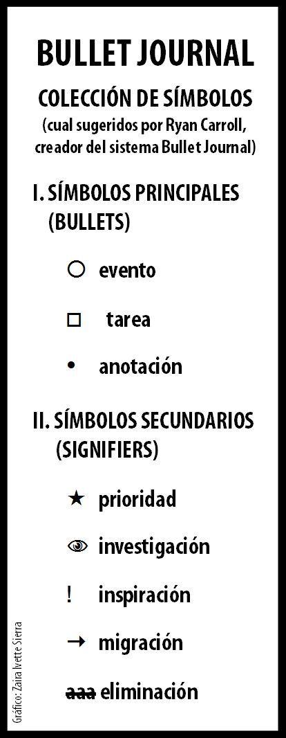 """[Bullet Journal] ¿Qué es el """"Bullet Journal""""? → Introducción al sistema Bullet Journal en español:"""