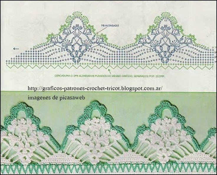 Patrones crochet ganchillo graficos puntillas para - Patrones de ganchillo ...