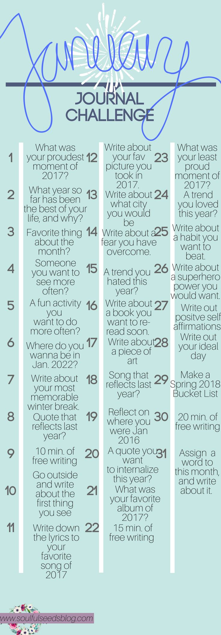 January Journal Prompt Challenge-- 31 Days of Prompts to get You thinking and reflecting.