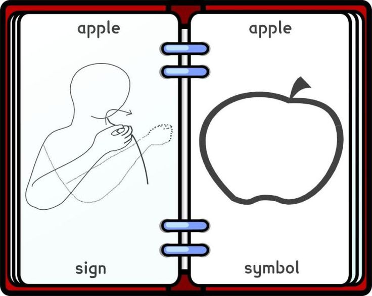 tactile sign language chart | Makaton+signs