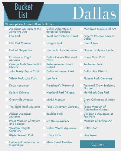 Dallas Texas Bucket List Wall Art - 50 Fun Things to do in D-Town - printable digital design for vacation and tourists