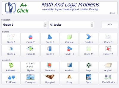 Free Technology for Teachers: A+ Click - Mathematics Games for All Grades