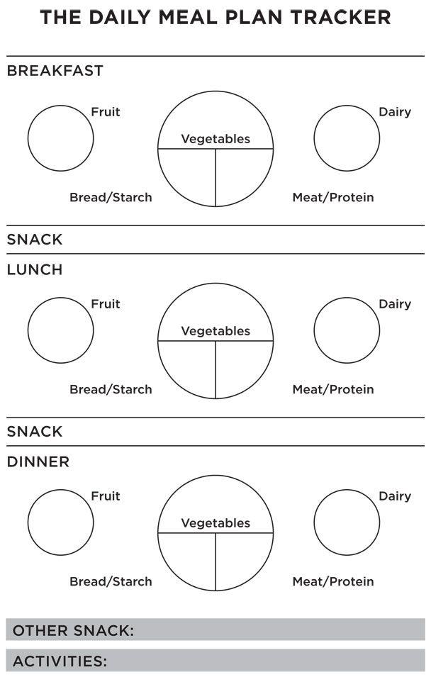 The DASH Diet Tracking Chart | The Dr. Oz Show http://www.doctoroz.com/videos/7-day-dash-diet-meal-plan?fb_xd_fragment Dr. Oz's Super Diet http://www.doctoroz.com/videos/dr-ozs-super-diet