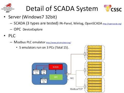 openSCADA || Open SCADA and HMI Software for Visual Studio | https