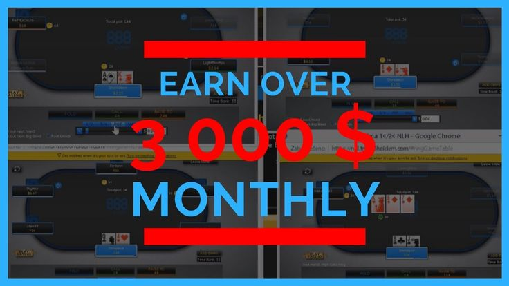 Make 3000$ a month online! Start earning now! Make 3000$ a month online! Start earning now! Full how to article: http://ift.tt/2rkViTB Start now it has never been easier to earn over 3 000 $ or more per month from home via your computer. Music by: Jesse Warren - Miles Above You youtu.be6AHLjpw3O18 Licensed under Creative Commons By Attribution 3.0