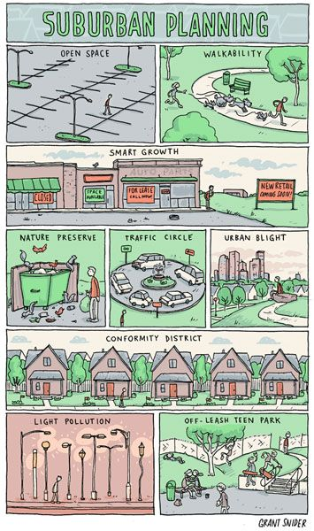 85 best City Planning Nerdiness images on Pinterest Urban planning - copy blueprint denver land use and transportation plan