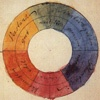 Colour System - Colour Order Systems in Art and Science - theoretical history