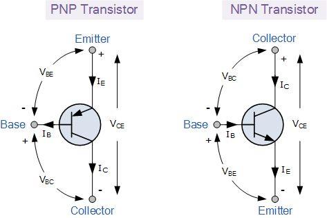 Bipolar Junction Transistor Tutorial