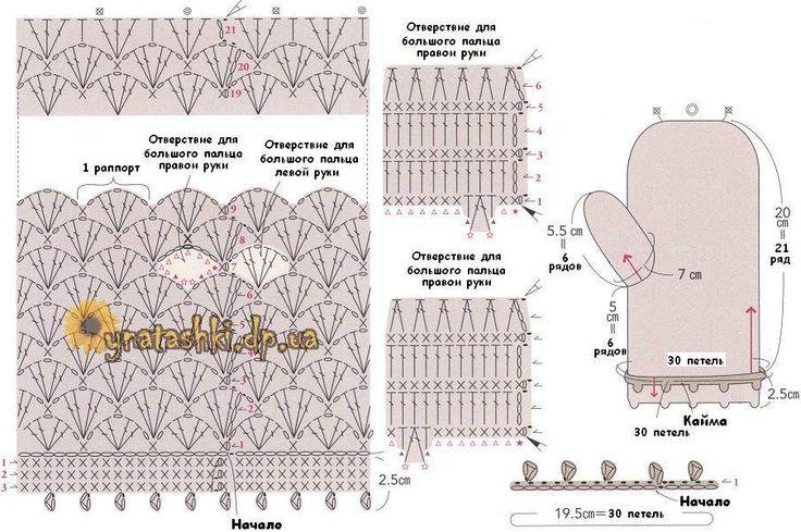 Схема вязания ажурных варежек