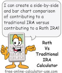 Roth versus Traditional IRA Calculator for deciding which is better for you.