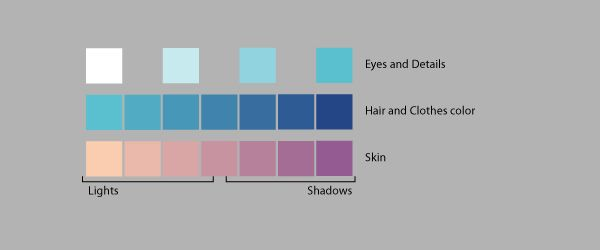 Generate a colour palette in Illustrator