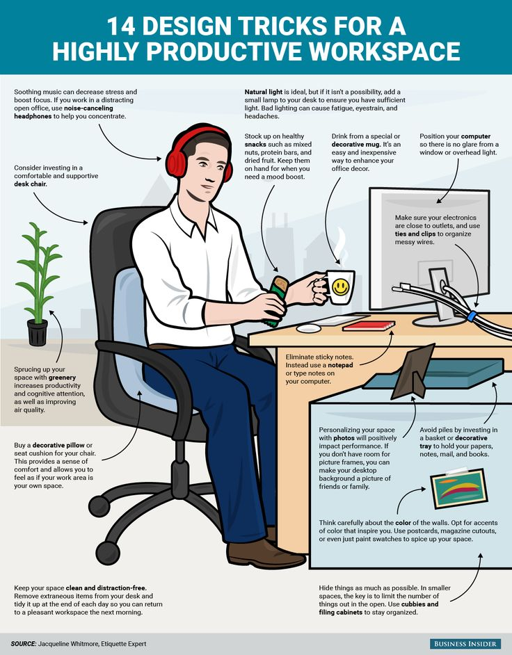 A simple desk makeover to boost productivity - 14 design tricks for a highly productive workspace