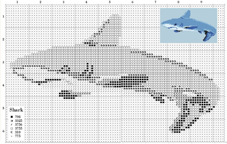 Shark Cross Stitch {Alita Designs}  #crossstich