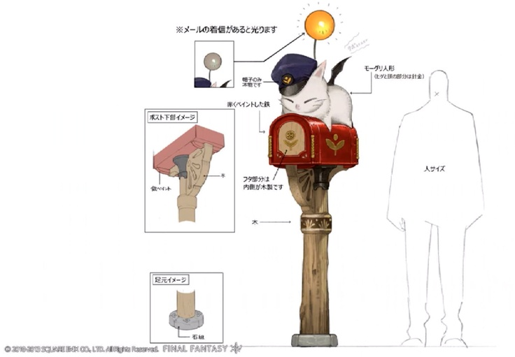 #FFXIV Private mailbox (housing system)