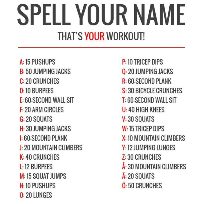 Spell Your Name For Each Letter Do That Workout Challenges