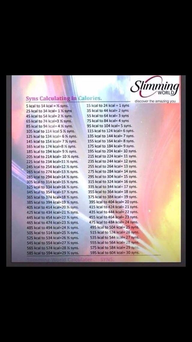 64 Best Slimming World Syns Images On Pinterest