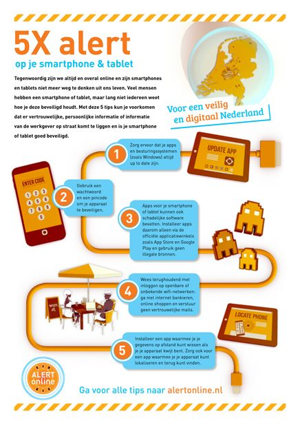 Infographic 5x alerts