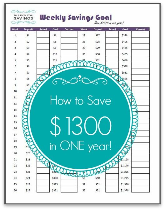 Weekly Savings Challenge! How to Save $1300 in One Year! Money Saving Tips and Goals + FREE Printable Worksheet!