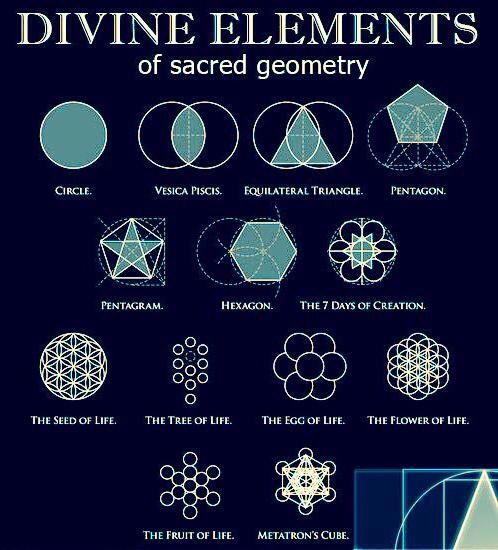 Sacred geometry is the key to understanding the makeup of our universe. / Sacred Geometry <3