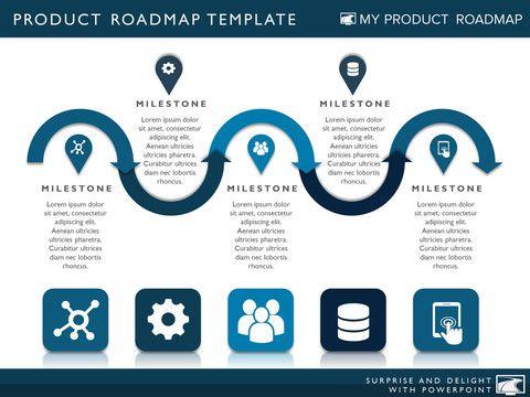 best 20 project timeline template ideas on pinterest timeline