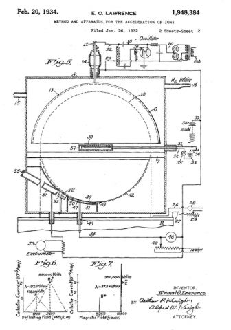 In 1929 Ernest Lawrence – then associate professor of physics at the University of California, Berkeley, in the US – invented the cyclotron, a device for accelerating nuclear particles to high velocities without the use of high voltages.