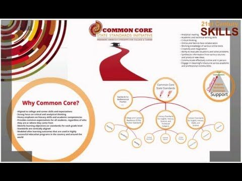 "Video, ""Common Core State Standards Myths & Facts (from NCTM Illuminations)"