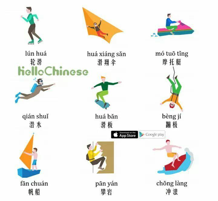 Water Sports In Chinese Kitajskij Yazyk Kitajskij