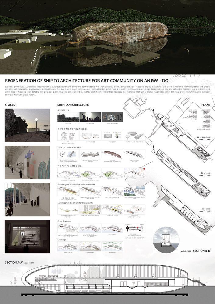 Regeneration of Ship to Architecture 이다솜 | 단국대/건축학과 선박은 애초부터 해양의 거친 환경을 견디도록 설계되었다. 그래서 수변 건축물로 재생되기에 매우 적합하다. 다시 말해, 해안 지역의 건축에는 기후 등의 환경적 요소를 고려한 특징들이 존재하는데 선박은 이미 그 특징들을 모두 갖추고 있는 훌륭한 수변 건축물이다. 또한 선박의 구조적/재료적/형태적 특성은 이것이 건축물로 재생되었을 때에 사용자에게 특별한 공간적 경험을 선사한다. 이러한 폐선박 건축은 매력적인 수변 건축물이 되는 것을 넘어 건축 디자인의 새로운 패러다임까지 제시할 것이다.