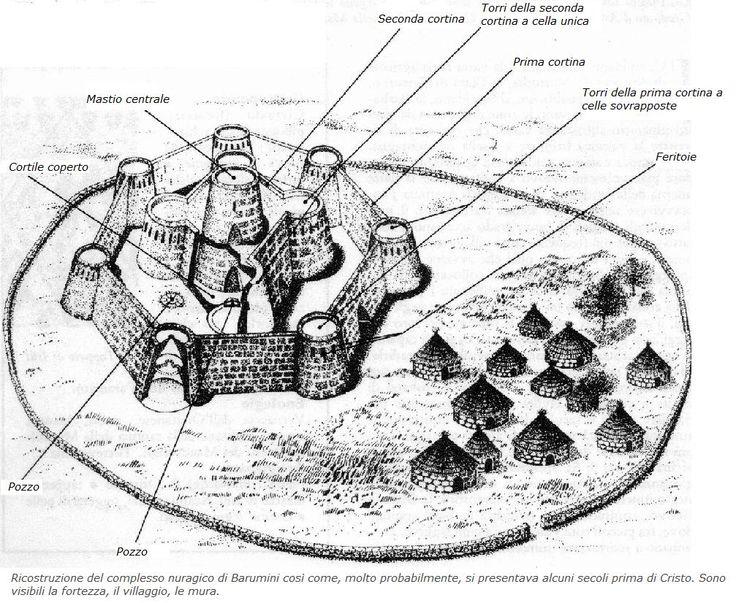 Graphic reconstruction of nuragic village Su Nuraxi (Barumini) / Unesco Word Heritage