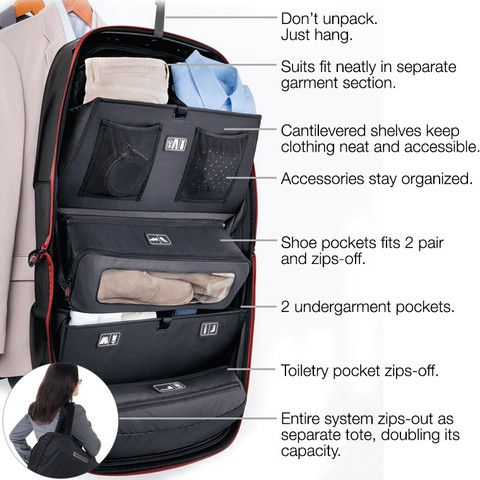 Packing Tips? Pack Like a Pro? MOVE Mobile Closet by Max Mirani