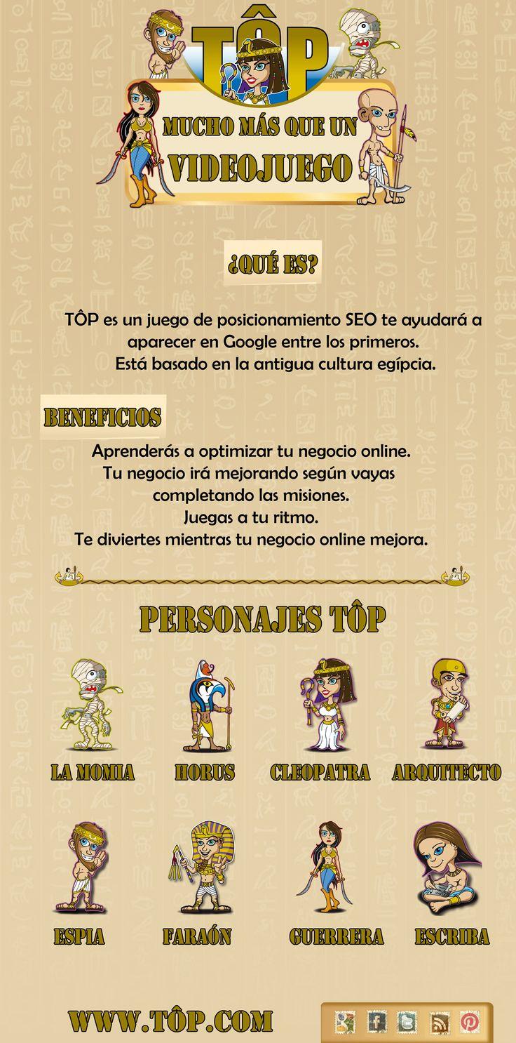 Infografía sobre TÔP, tu juego de posicionamiento SEO con el que posicionarás tu web en la primera página de Google.