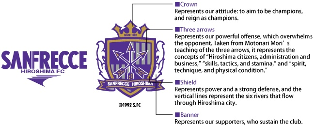 Sanfrecce Hiroshima FC   Get your soccer fix and root on the home team! This English site can help get you up to speed.
