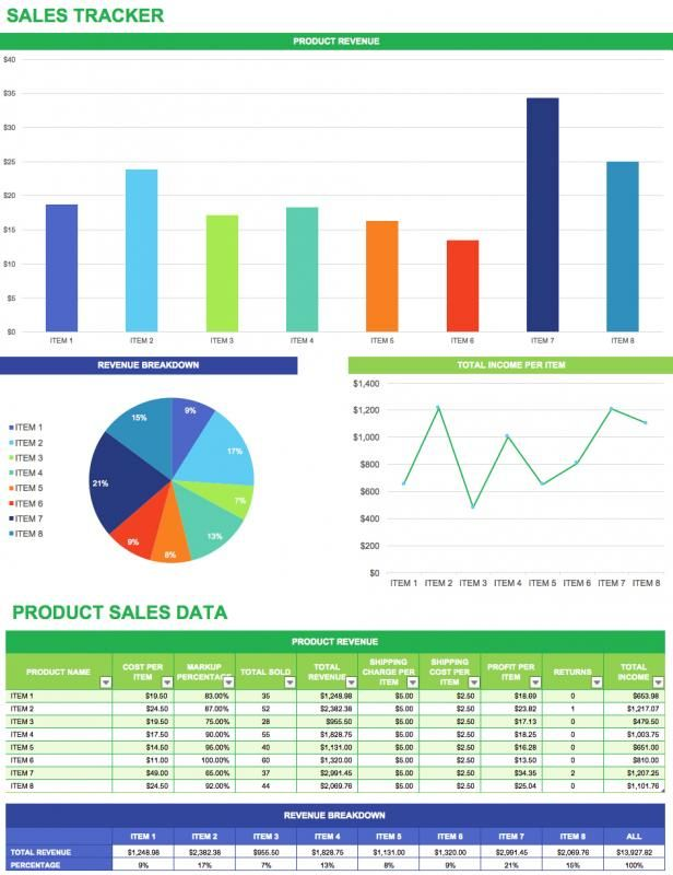 Sales Tracking Spreadsheet Business Templates Templates, Sample