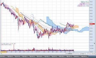 American Stock Market: BAKER HUGHES INCORPORATED (NYSE) (BHI) BUY!!