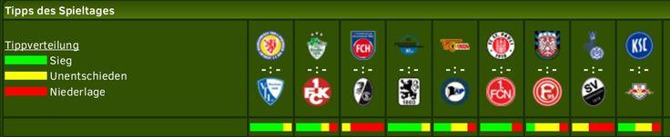2. Bundesliga, 16. Spieltag