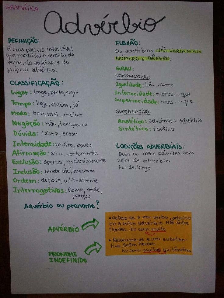 RESUMO: Gramática - Advérbio