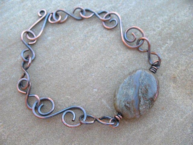 Copper Wire Links - WIRE Center •
