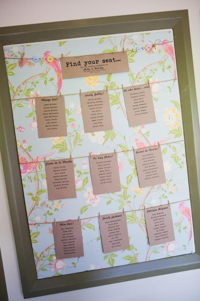 Seating assignment- bunting within frame. don't like the colors, but like the idea