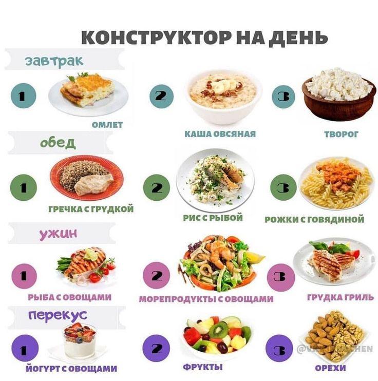 Как Правильно Завтракать Чтобы Похудеть. Какие блюда выбирать на завтрак при похудении: рецепты, недельное меню
