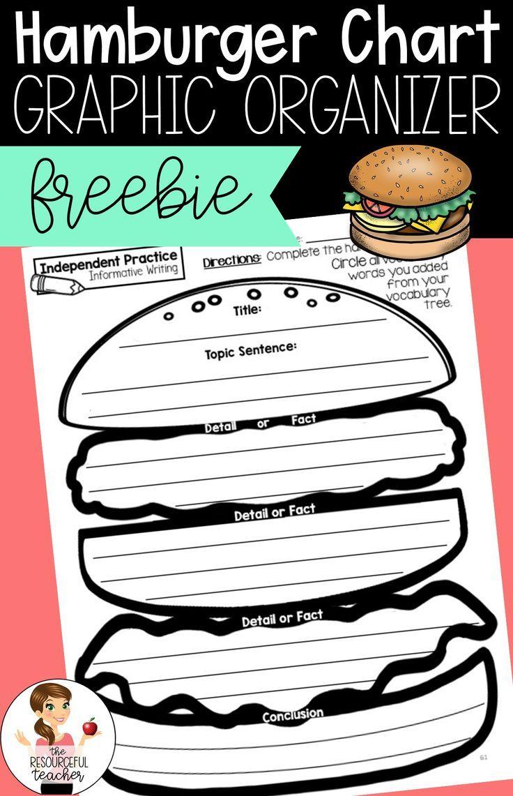 Hamburger Chart Graphic Organizer Freebie Graphic Organizers Paragraph Graphic Organizers Teacher Freebies Hamburger writing template free