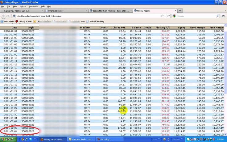 Jforex Api History Good Place Pinterest History - api calculation spreadsheet